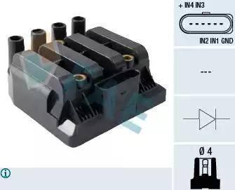FAE 80270 - Катушка зажигания avtokuzovplus.com.ua